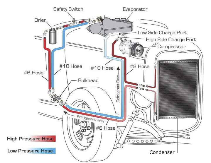 MR_5811] Car Airconditioning System Circuit Diagramoneautomatic Air Wiring  DiagramGue45 Umng Mohammedshrine Librar Wiring 101