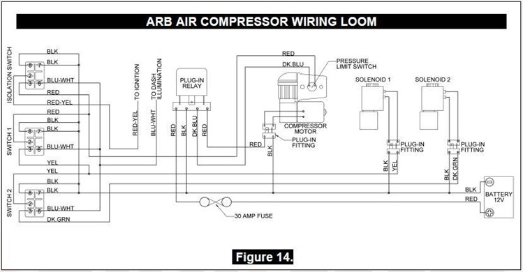 [DIAGRAM_38EU]  FH_8730] Classic Air Compressor Wiring Diagram For Schematic Wiring | Arb Refrigerator Wiring Schematic |  | Alia Ogeno Licuk Oidei Trons Mohammedshrine Librar Wiring 101