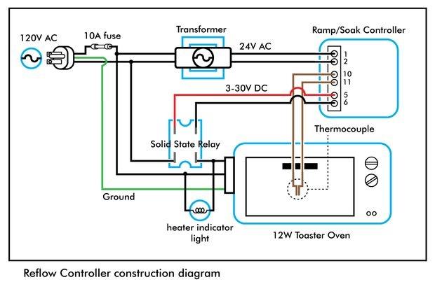 wiring electric oven diagram  vacuum pump wiring diagram