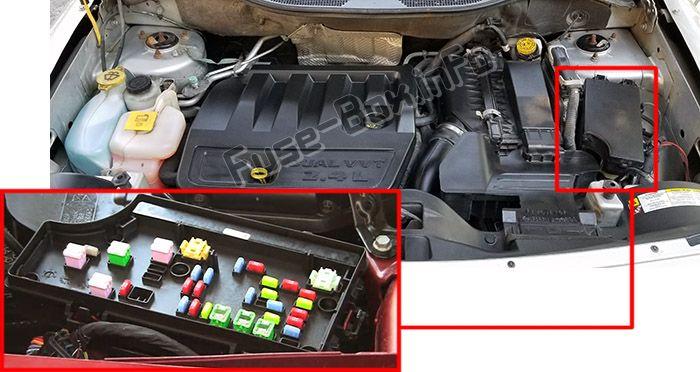 Marvelous Jeep Patriot Fuse Box Basic Electronics Wiring Diagram Wiring Cloud Icalpermsplehendilmohammedshrineorg