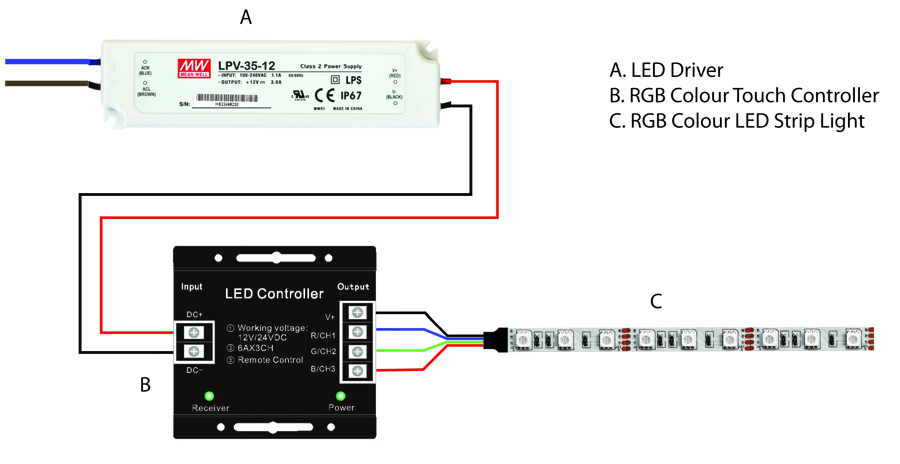 Strange How To Wire An Rgb Colour Led Strip Light With To A Touch Controller Wiring Cloud Hemtshollocom