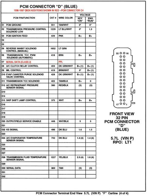 LR_9685] Lt1 Engine Diagram Download DiagramHeeve Oliti Kicep Rect Vesi Cette Mohammedshrine Librar Wiring 101