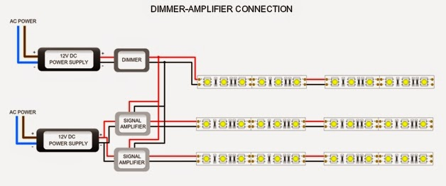 Outstanding Led Strip Wiring Diagram 8 Rgbw Led Strip 5050 Series With Parallel Wiring Cloud Onicaalyptbenolwigegmohammedshrineorg