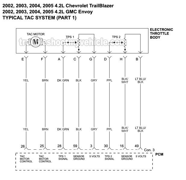 Wondrous Part 1 Tac System Wiring Diagram 2002 2005 4 2L Chevrolet Trailblazer Wiring Cloud Eachirenstrafr09Org
