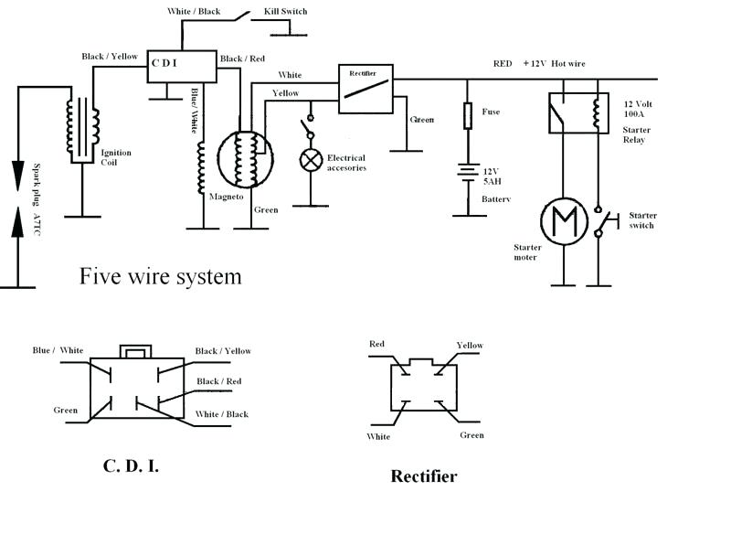 Tank Scooter Wiring Diagram from static-resources.imageservice.cloud