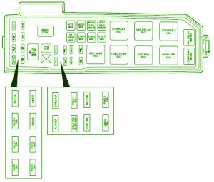 FZ_8899] Mazda Tribute Fuse DiagramPara Gram Osoph Epete Impa Xeira Mohammedshrine Librar Wiring 101