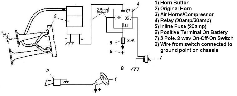 Fiamm Air Horn Wiring Diagram Wiring Diagrams All