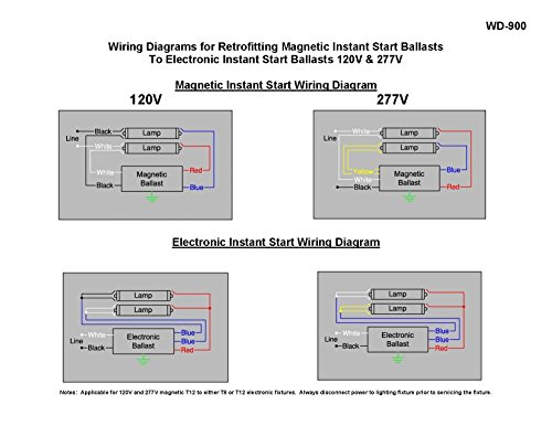 ge electronic ballast wiring diagram subaru transmission