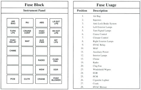 ho 7320 for the cruise control 2000 lincoln ls fuse box diagram download diagram for the cruise control 2000 lincoln ls