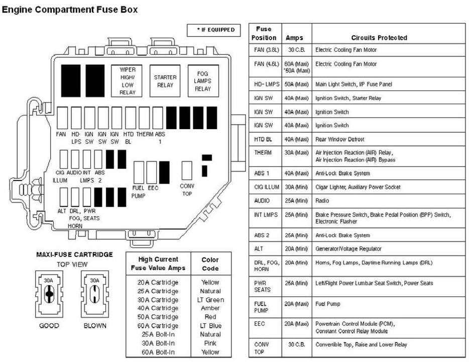 2006 e250 fuse diagram zn 2008  wiring diagram 2003 mustang power seat  wiring diagram 2003 mustang power seat