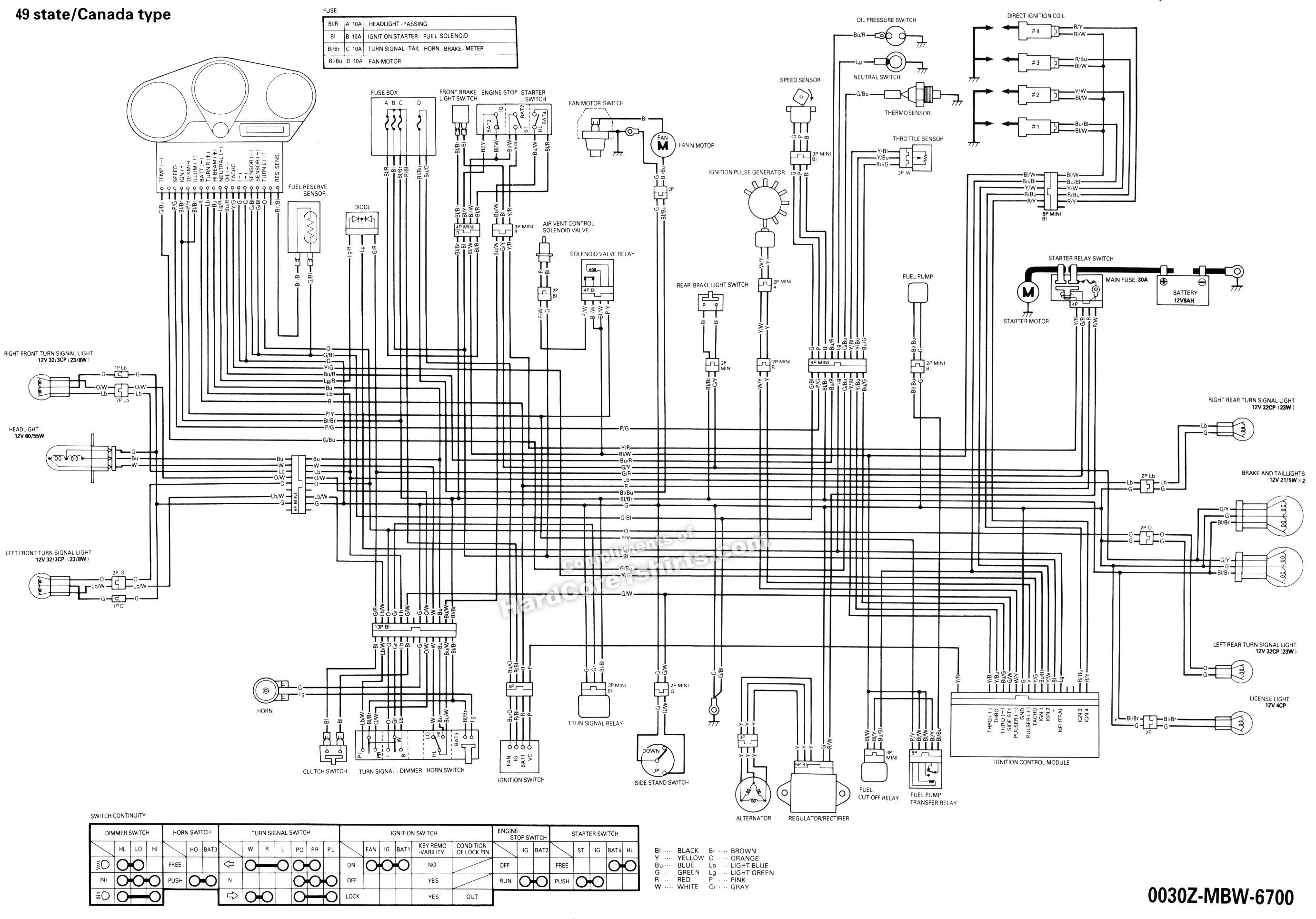 Download [DIAGRAM] 2009 Honda Cbr1000rr Wiring Diagram FULL Version HD  Quality Wiring Diagram - DIAGRAMSONG.ITISRIGHI.ITitisrighi.it