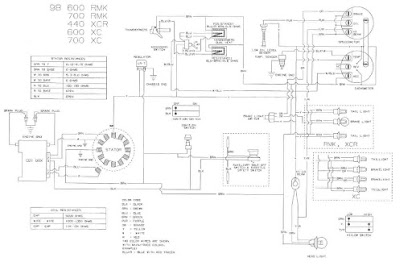 2008 Polaris 700 Rmk Wiring Diagram Schematic One Ton Truck Wiring Diagrams For Wiring Diagram Schematics