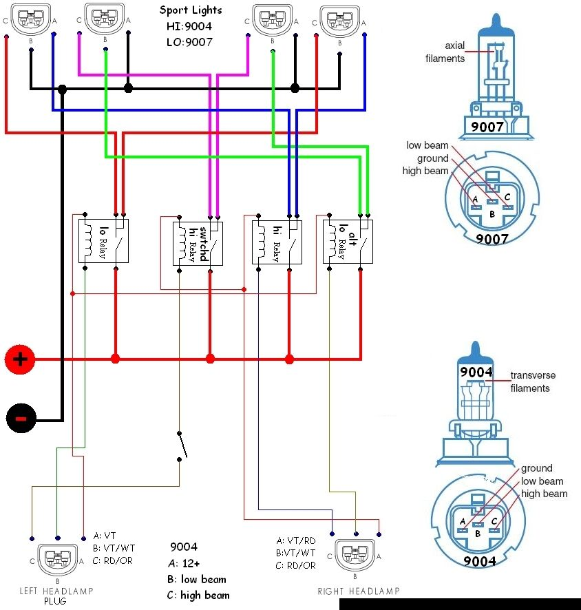 Dodge 2500 2001 Battery Positive Wiring Diagram from static-resources.imageservice.cloud