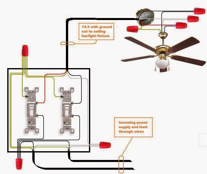 Rb 0851 Ceiling Fan Wiring Diagram Of Rough