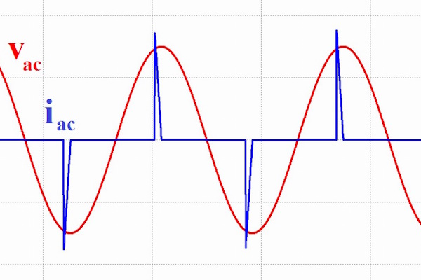 Awesome Understanding Total Harmonic Distortion Thd In Power Systems Wiring Cloud Ymoonsalvmohammedshrineorg