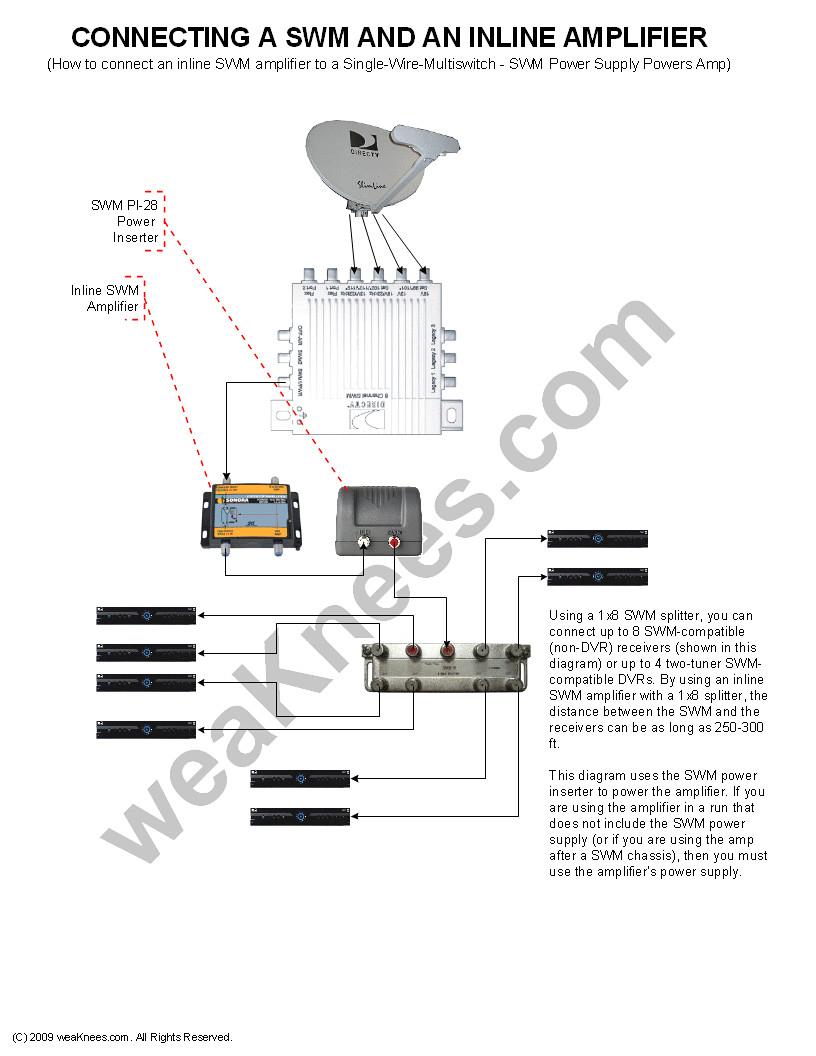 deca directv swm splitter 4 way wiring diagram gs 3624  wiring diagram directv 16 way zinwell directv satellite  wiring diagram directv 16 way zinwell