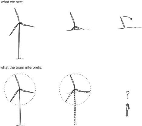 Super Wind Turbines And Landscape Sciencedirect Wiring Cloud Lukepaidewilluminateatxorg