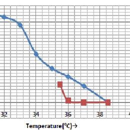 Magnificent Block Diagram Of Simple On Off Control Circuit Download Scientific Wiring Cloud Licukosporaidewilluminateatxorg