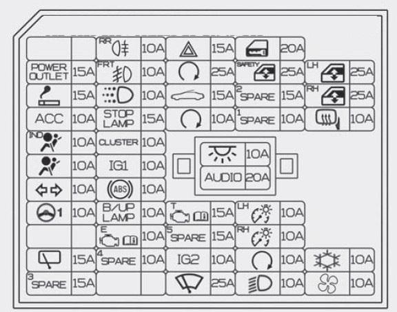 Wondrous 2013 Hyundai Excel Fuse Diagram Wiring Diagram Data Wiring Cloud Genionhyedimohammedshrineorg