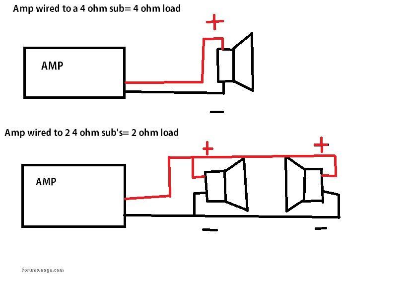 dual subwoofer wiring diagram zg 7737  subwoofer wiring diagram together with wiring dual voice  subwoofer wiring diagram together with