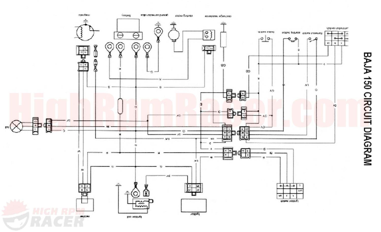 AR_5540] Chinese 125Cc Four Wheeler Wiring DiagramRucti Ynthe Nekout Expe Nnigh Benkeme Mohammedshrine Librar Wiring 101