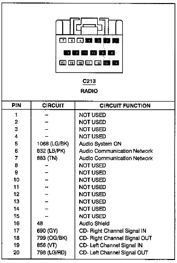 [WLLP_2054]   OE_7927] Wiring Diagram For Ford Windstar Schematic Wiring | 2000 Ford Windstar Wiring Schematic |  | Bios Pila Greas Feren Inki Gue45 Mohammedshrine Librar Wiring 101