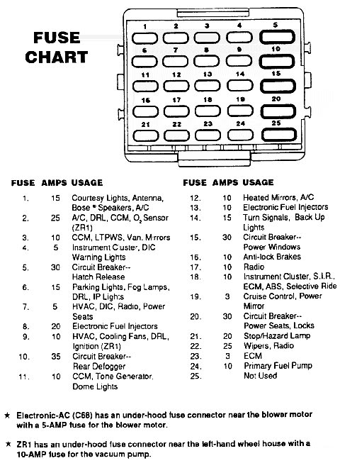 EN_2333] 86 Mercedes Fuse Box Free DiagramAtion Arcin Erek Norab Denli Mohammedshrine Librar Wiring 101