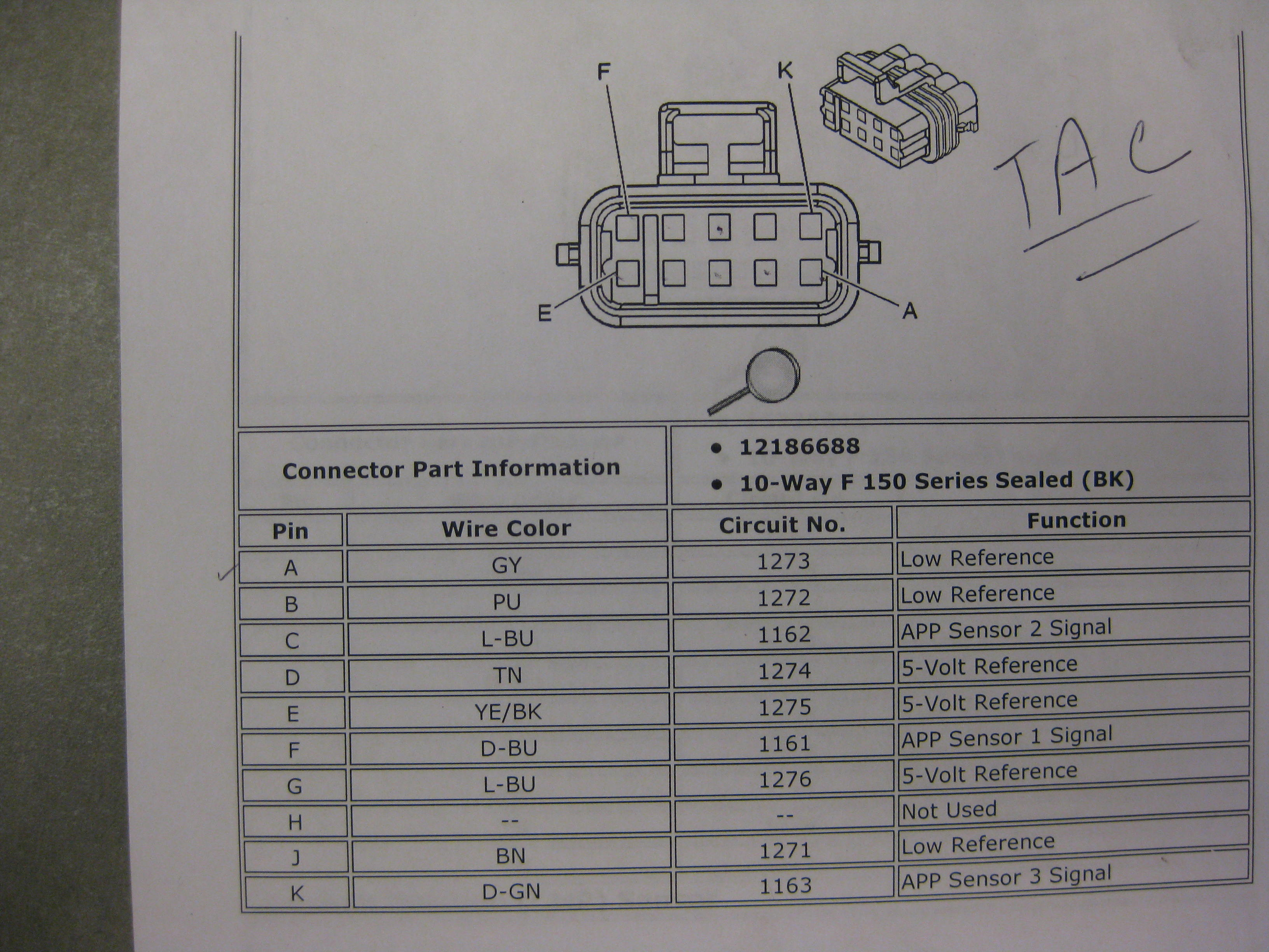 Bmw Obd2 Wiring Diagram from static-resources.imageservice.cloud