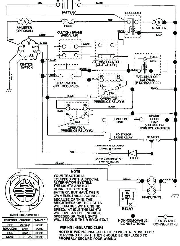 Craftsman Wiring Schematic - 1996 Corvette Lt1 Engine Diagram -  hyundaiii.sampwire.jeanjaures37.frWiring Diagram Resource