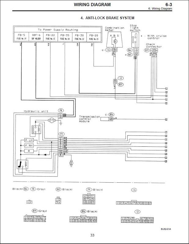 TO_4220] Subaru Impreza Wiring Diagram Abs Brake System Diagram Subaru  Impreza Schematic WiringGenion Hyedi Mohammedshrine Librar Wiring 101