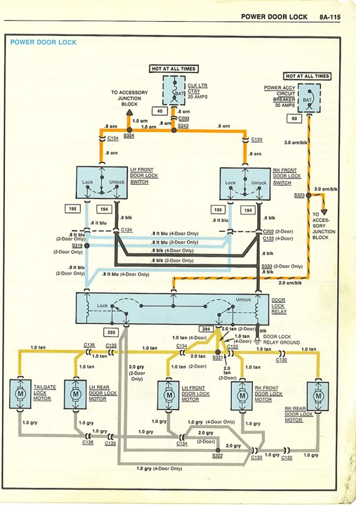 Wondrous Does Anyone Have 85 Door Lock Wiring Diagrams El Camino Central Wiring Cloud Orsalboapumohammedshrineorg