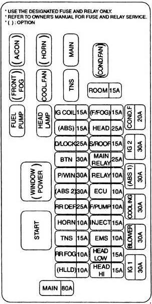 2014 kia rio fuse box nr 9433  1995 kia sephia fuse diagram  nr 9433  1995 kia sephia fuse diagram