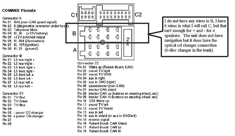Mercedes Ml320 Wiring Diagram Odyssey Wiring Diagram Begeboy Wiring Diagram Source