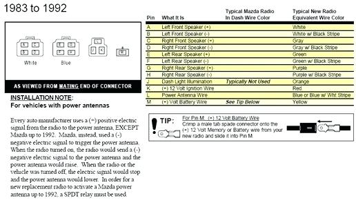 1994 Mazda B2300 Stereo Wiring Diagram