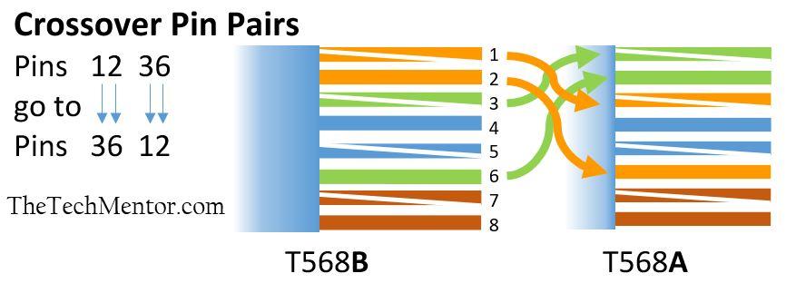 Gn 1176  Ethernet Pinout Download Diagram