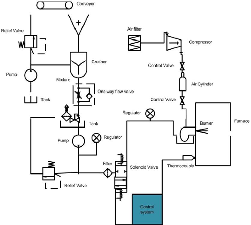 GK_7459] Conveyor System Wiring Diagram Free Diagram   Hydraulic Conveyor Schematic      Birdem Aidew Illuminateatx Librar Wiring 101