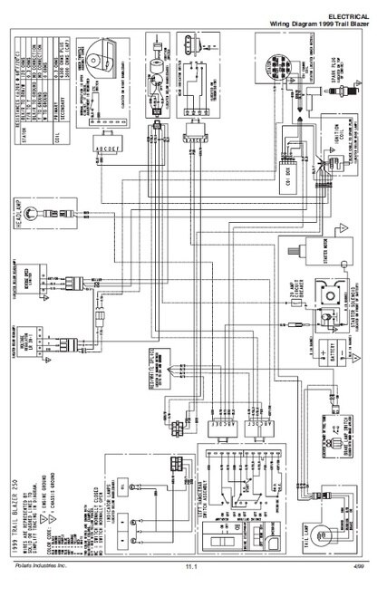 Polaris Magnum Wiring Diagram Fusebox