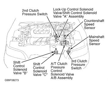 dc 6887 2001 honda accord transmission control module location free image schematic wiring 2001 honda accord transmission control