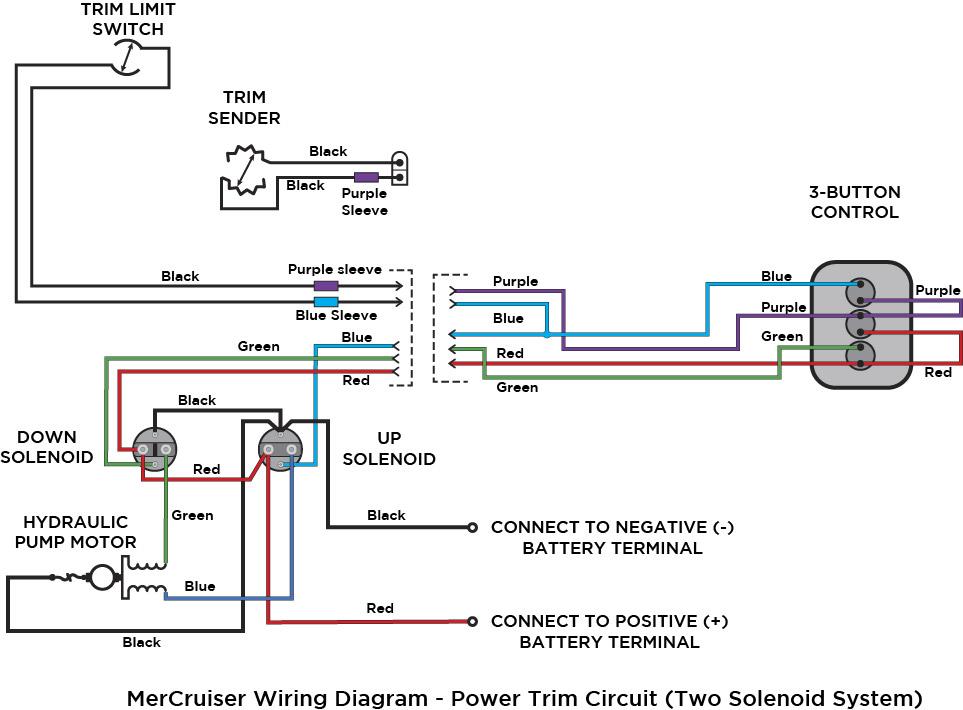 [SCHEMATICS_4JK]  CG_9335] Pics Photos Wiring Diagram Of Mercruiser Alpha One Schematic Wiring | Trim Sender Wiring Diagram |  | Kicep Faun Dict Iness Bedr Phae Mohammedshrine Librar Wiring 101