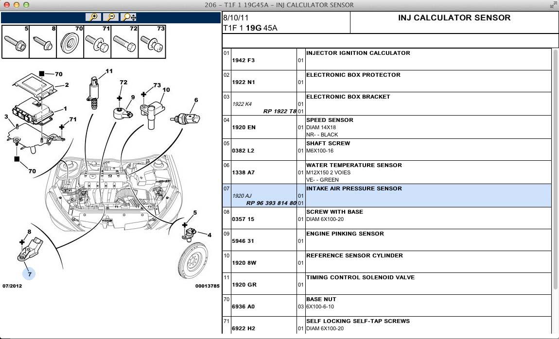 Stupendous Peugeot 206 Map Sensor Basic Electronics Wiring Diagram Wiring Cloud Counpengheilarigresichrocarnosporgarnagrebsunhorelemohammedshrineorg