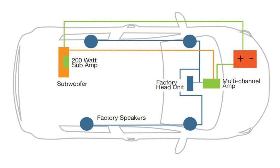 Speaker Wiring Diagram Equinox 2013 - Toyota 3l Wiring Diagram -  stereoa.tukune.jeanjaures37.fr | Speaker Wiring Diagram Equinox 2013 |  | Wiring Diagram Resource