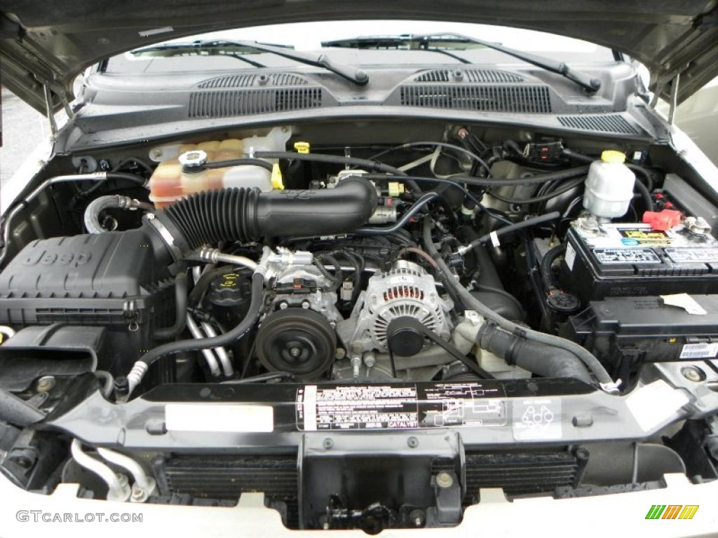 2005 Jeep Liberty Renegade Engine Diagram - Jeep Grand Cherokee Wiring  Block - usb-cable.bmw-in-e46.jeanjaures37.fr | 2005 Jeep Liberty Renegade Engine Diagram |  | Wiring Diagram Resource