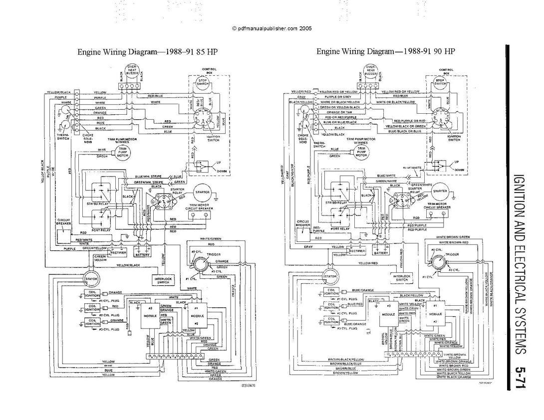 [NRIO_4796]   RO_9127] Mercruiser Dual Power Trim Wiring Diagram Free Picture Wiring Free  Diagram   1986 Evinrude 90 Hp Wiring Diagram Free Picture      Ponge Romet Dness Xortanet Emba Mohammedshrine Librar Wiring 101