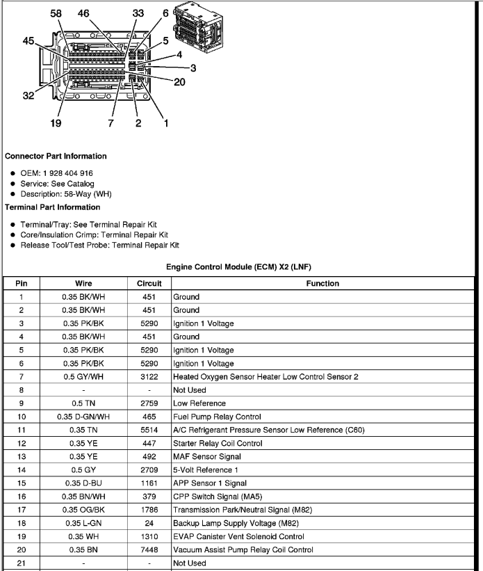 Ke 6220  Chevy Pcm Pin Connectors Download Diagram