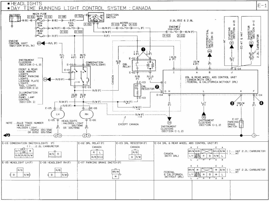 SW_4139] 92 Mazda B2200 Wiring Diagram Schematic WiringIndi Ropye Abole Penghe Inama Mohammedshrine Librar Wiring 101