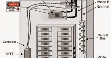 House Fuse Box Wiring Diagram Chevrolet Cavalier Fuse Box Diagram For Wiring Diagram Schematics