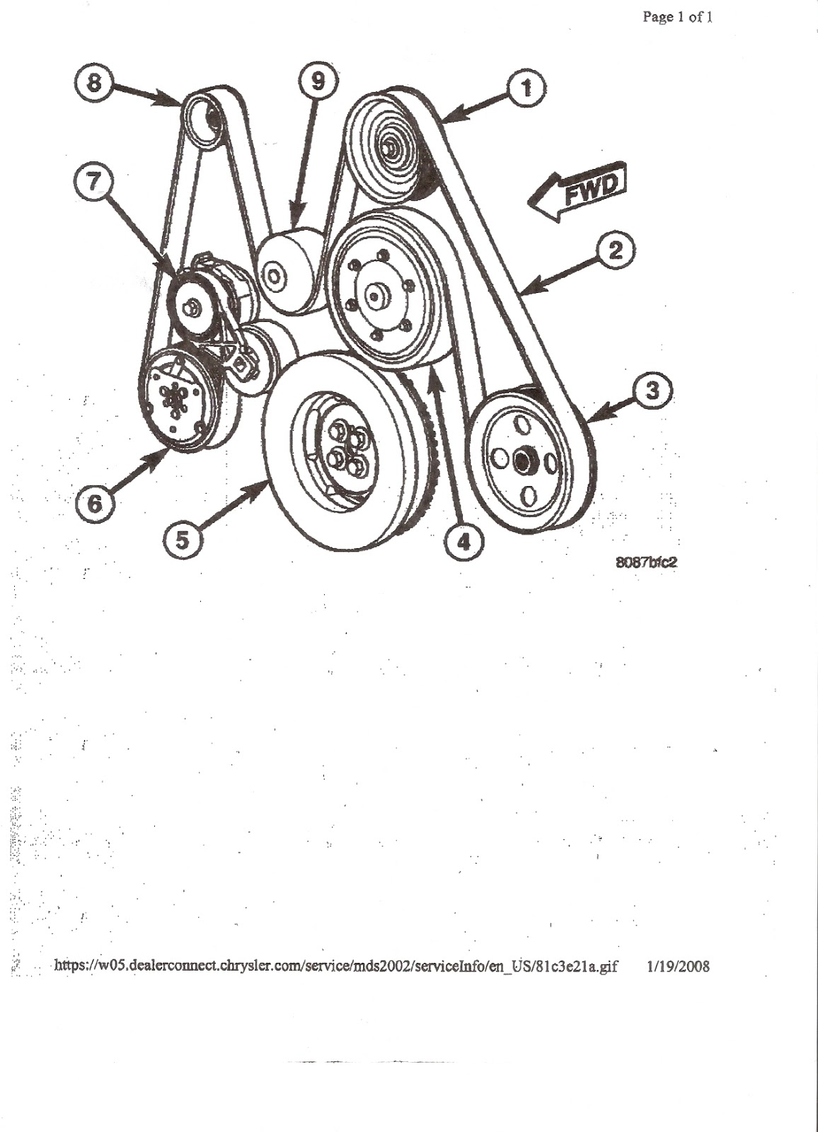 bt_7196] chevy silverado serpentine belt diagram download diagram  ling props chim cular puti onica gue45 sapebe mohammedshrine librar wiring  101