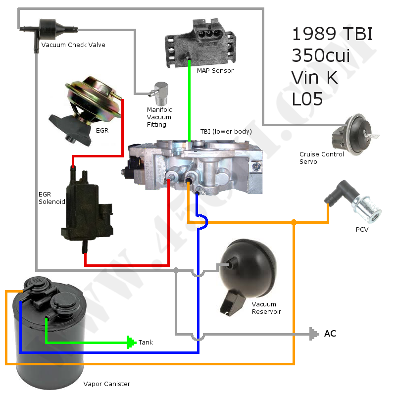 BC_5197] S10 Tbi 2 5 Wire Diagram Download Diagram