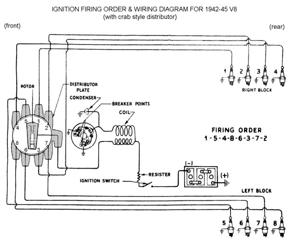 tt_8967] 1940 ford flathead wiring diagram free diagram  ratag xeira mohammedshrine librar wiring 101