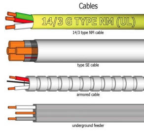 Magnificent Basic Electrical For Wiring For House Wire Types Sizes And Fire Alarms Wiring Cloud Onicaxeromohammedshrineorg